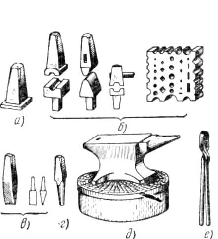 Инструменты для ручной ковки