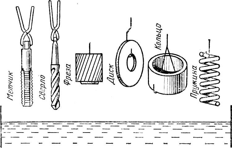 Правильное погружение деталей и инструментов в  за¬каливающую среду