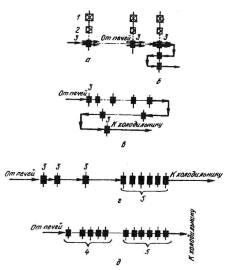 Линейные многоклетевые станы