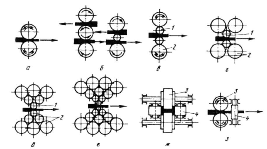 Рис2. Схема расположения