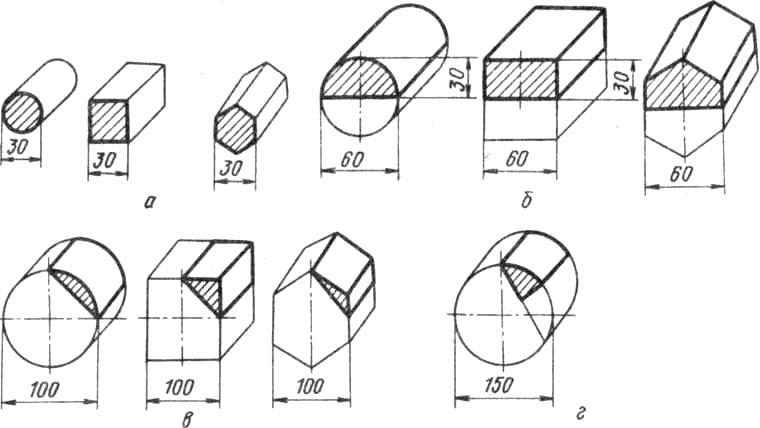 Схема вырезки образцов для