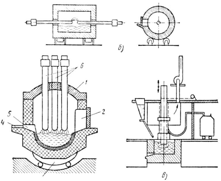Схема дуговых электропечей с