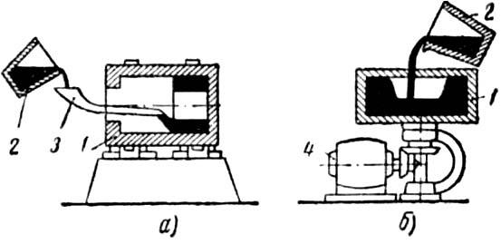 Схемы машин для центробежного