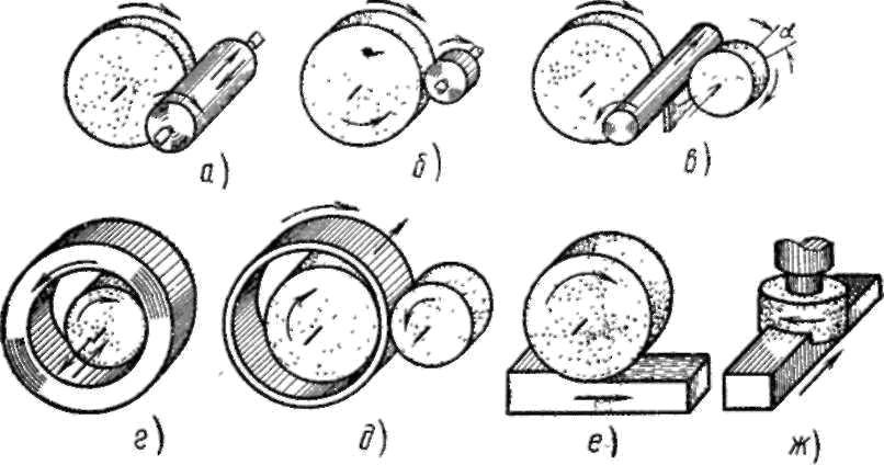 Схемы основных видов
