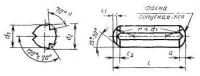 Штифт ГОСТ 12850.1 и ГОСТ 12850.2 цилиндрический