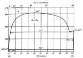 Диаграмма состояния системы  галлий- свинец (Ga-Pb)
