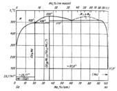 Диаграмма состояния системы  галлий-натрий (Ga-Na)
