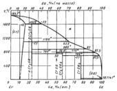 Диаграмма состояния системы  хром-галлий (Cr-Ga)