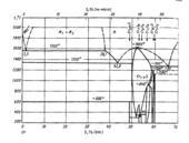 Диаграмма состояния системы  хром-сера (Cr-S)