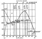 Диаграмма состояния системы алюминий-эрбий (Αl-Er)