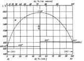 Диаграмма состояния системы алюминий-мышьяк (Al-As)
