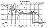 Диаграмма состояния системы алюминий-ниобий (Αl-Nb)