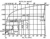 Диаграмма состояния системы алюминий – рений (Al-Re)