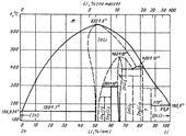 Диаграмма состояния системы индий-литий (In-Li)