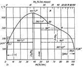 Диаграмма состояния системы индий-натрий (In-Na)