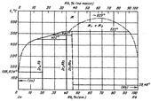Диаграмма состояния системы индий-рубидий (In-Rb)