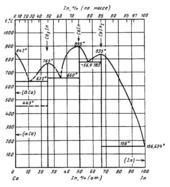 Диаграмма состояния системы кальций-индий (Ca-In)