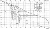 Диаграмма состояния системы медь-галлий (Cu-Ga)