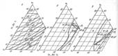 Диаграмма состояния системы медь-никель-цинк (Cu-Ni-Zn)