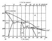 Диаграмма состояния системы мышьяк-фосфор (As-P)