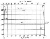 Диаграмма состояния системы серебро – никель (Ag-Ni)