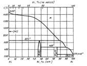 Диаграмма состояния системы никель – висут (Ni-Bi)