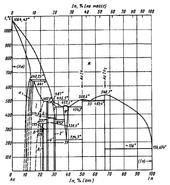 Диаграмма состояния системы золото-индий (Au-In)