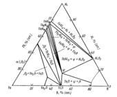 Изотермический  разрез   системы   Fe—Аl—В   при   800 °С