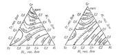 Поверхности ликвидус и солидус  системы  железо - алюминий – хром  (Fe-Al-Cr)