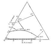 Поверхность ликвидус системы  железо - алюминий - фосфор  (Fe-Al-P)