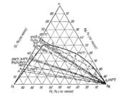Поверхность ликвидус системы железо - кремний - серебро  (Fe-Si-Ag)