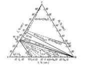 Изотермический разрез системы Fe-C-V  при 500 С