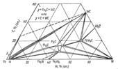 Изотермический разрез системы Fe-C-W  при 1000 С