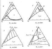 Изотермические разрезы системы железо - никель - хром при температурах 1700; 16