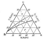 Изотермический разрезы системы железо - никель - хром при температуре 1300 K