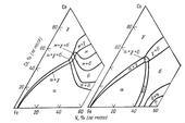 Изотермические разрезы системы Fe-V-Co  при 1300 С (а) и 1200 С (в)