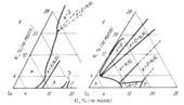 Изотермическое  сечение  диаграммы  состояния  системы  медь — алюминий — никель