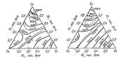 Ликвидус (а) и солидус (в) системы Fe-Al-Cr