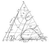 Поверхность ликвидус системы медь - алюминий - марганец (Cu-Al-Mn)