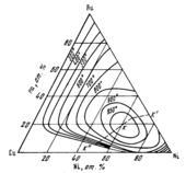 Поверхность ликвидус системы медь - золото-никель (Cu-Au-Ni)