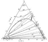 Поверхность ликвидус системы медь – висмут -цинк (Cu-Bi-Zn)