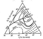 Поверхность ликвидус системы Fe-V-Cr