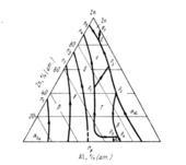 Проекции поверхностей ликвидуса диаграммы состояния системы  медь — алюминий — ц