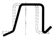 Отклонение формы колпакообразного профиля